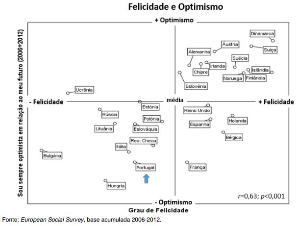 imagem-felicidade-e-optimismo